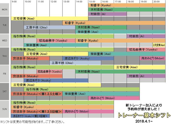 トレーナーシフト表2018-4-1 (1)